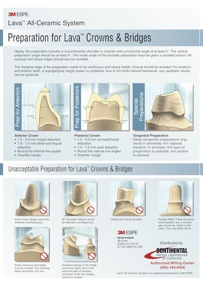 Cover for Lava Crowns with illustrations showing how the procedure works